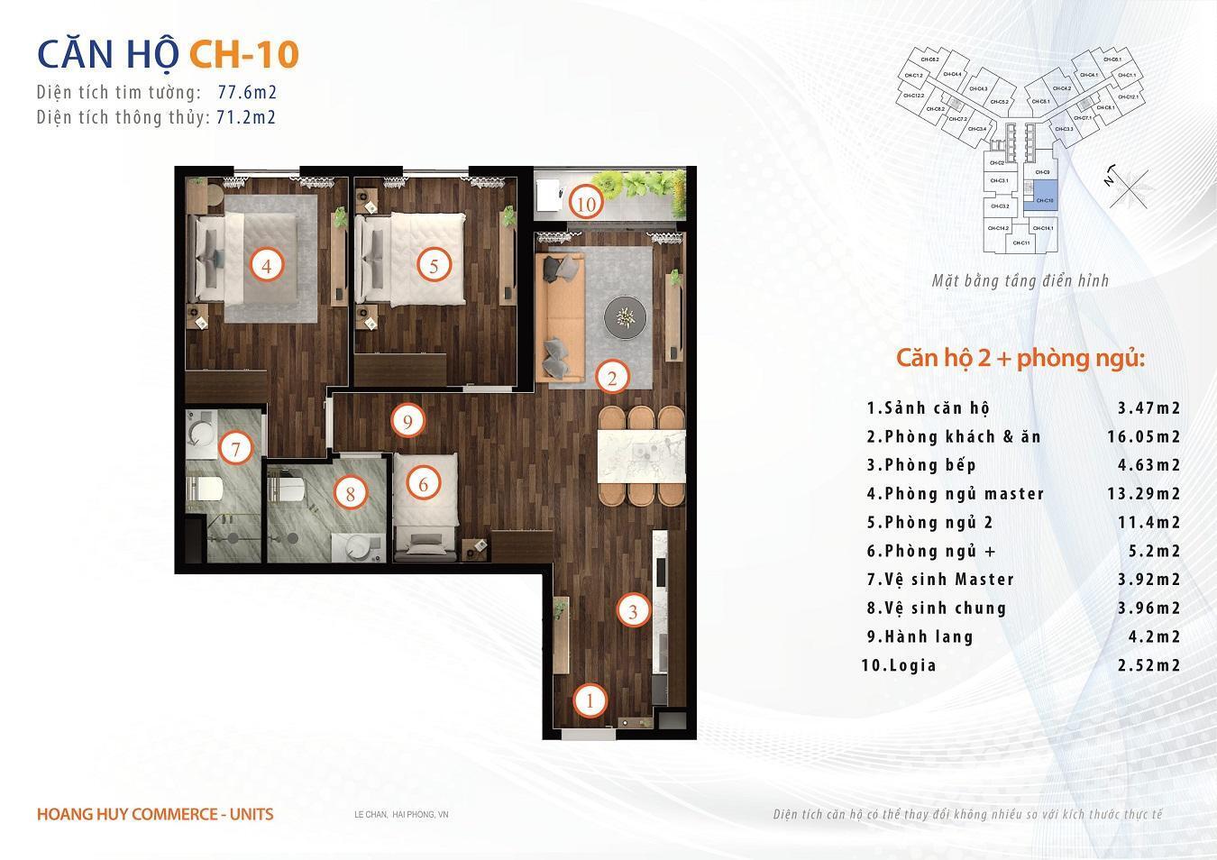 CH3 (1)-min